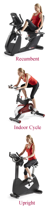 Exercise Bike Types